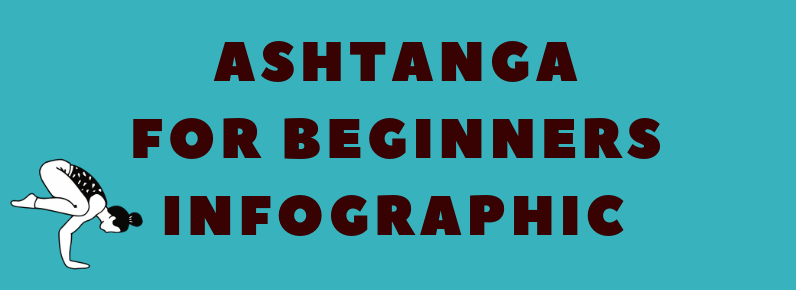 Ashtanga Beginner infographic
