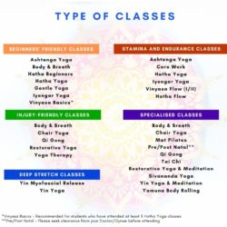 New to yoga? Guide for Newbies